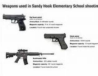 teachers should not carry guns essay Should instructors be allowed to carry guns on campus updated may 10 before 1995, teachers in many states did have the ability to bring guns to campuses according to lott, the increase in student shootings started after the ban on guns was implemented.